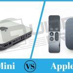 Mac Mini VS Apple TV