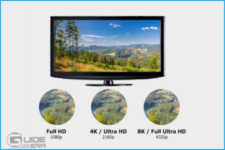 tv and monitor screen resolution